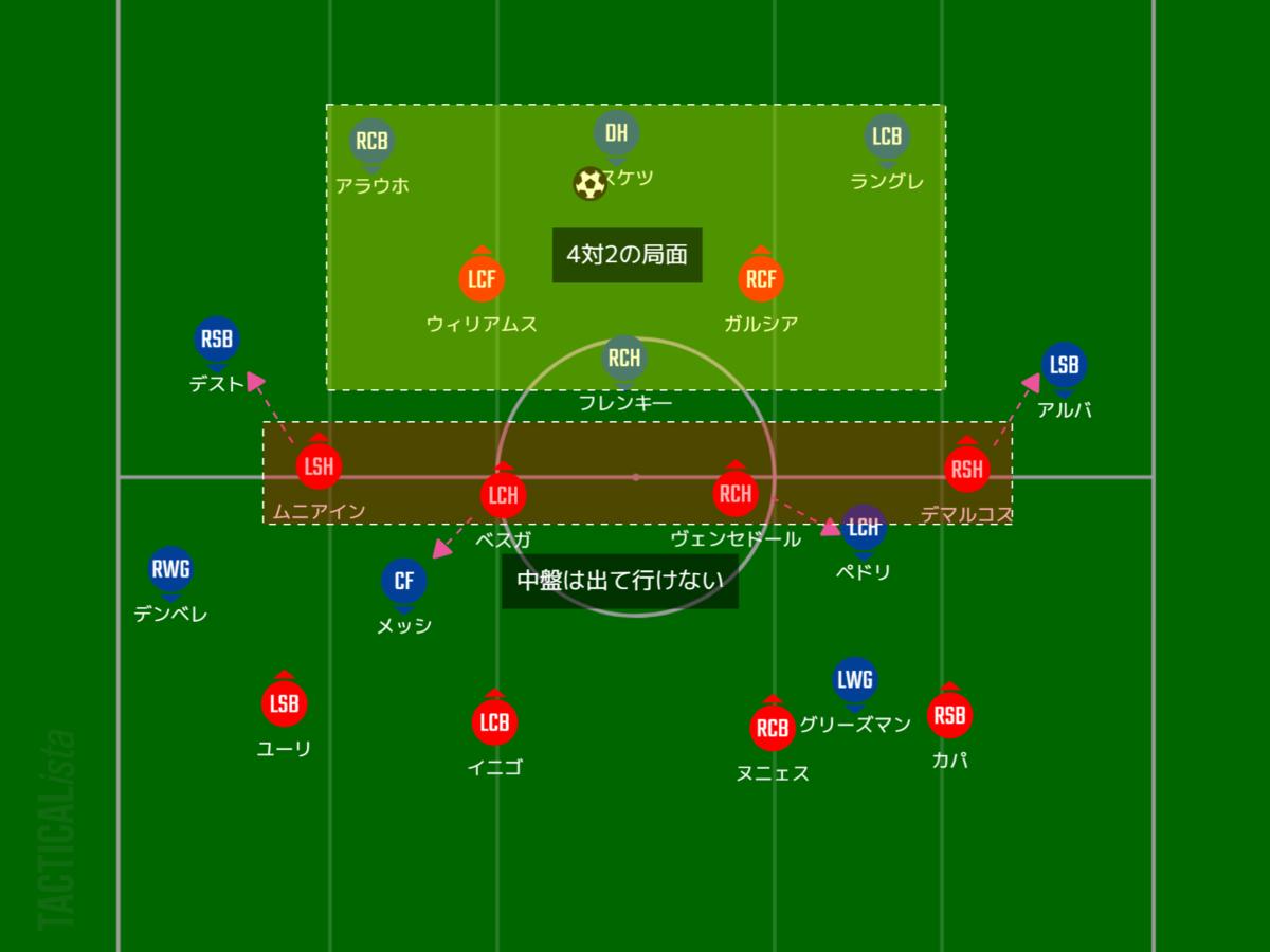 f:id:hikotafootball:20210107083034p:plain