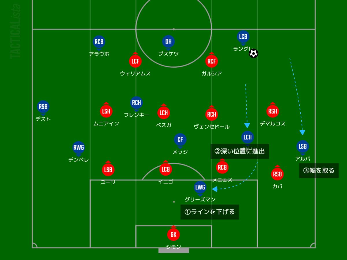 f:id:hikotafootball:20210107084309p:plain