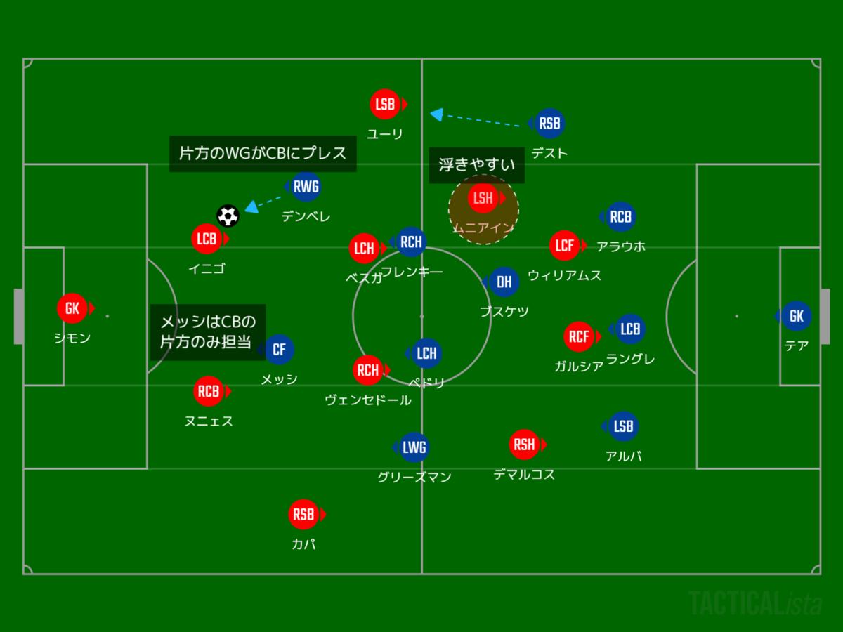 f:id:hikotafootball:20210107091848p:plain