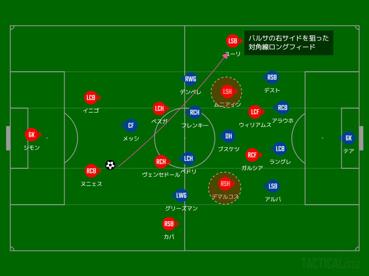 f:id:hikotafootball:20210107092744p:plain