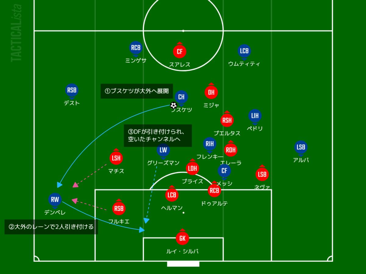 f:id:hikotafootball:20210110154131p:plain