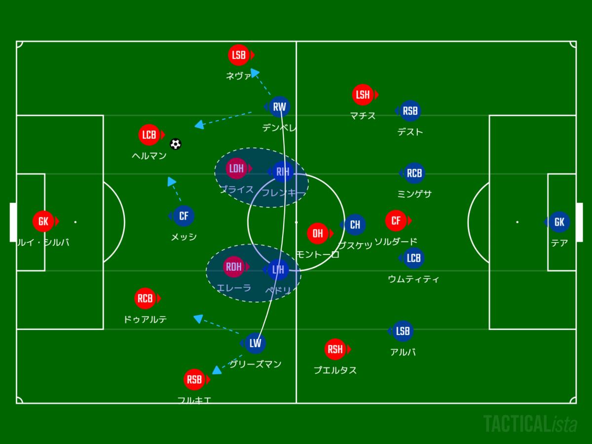 f:id:hikotafootball:20210110154556p:plain