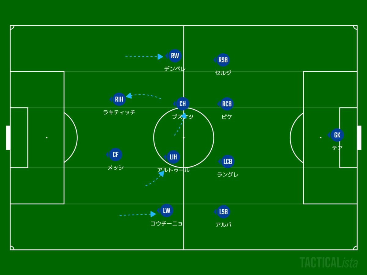f:id:hikotafootball:20210110162437p:plain
