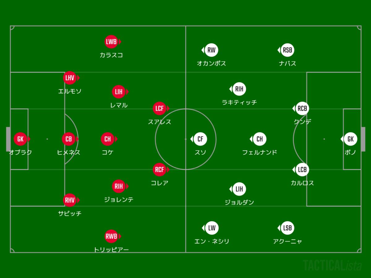 f:id:hikotafootball:20210113074144p:plain