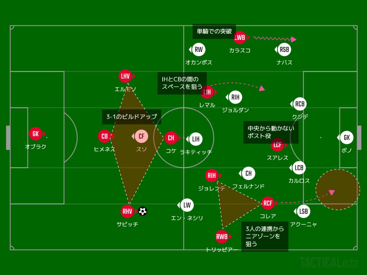 f:id:hikotafootball:20210113080146p:plain