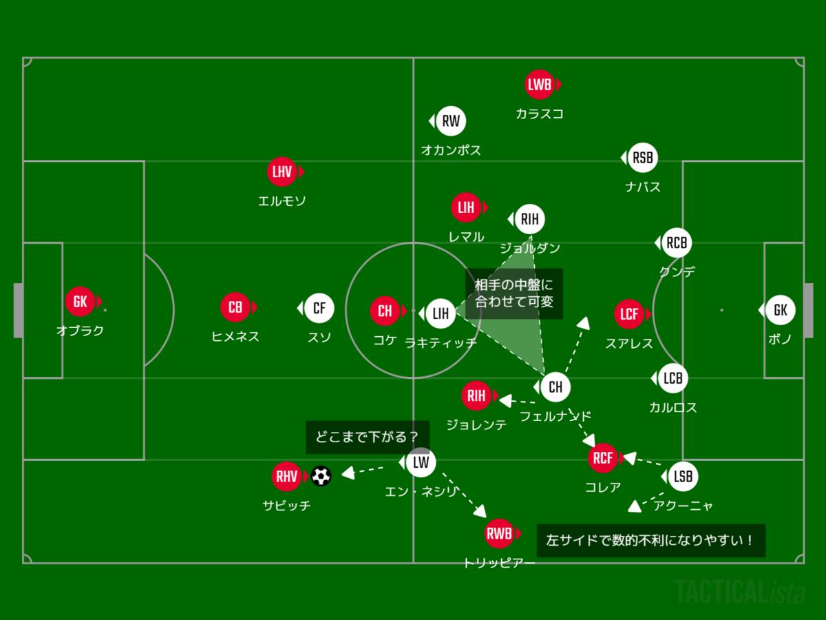f:id:hikotafootball:20210113082833p:plain