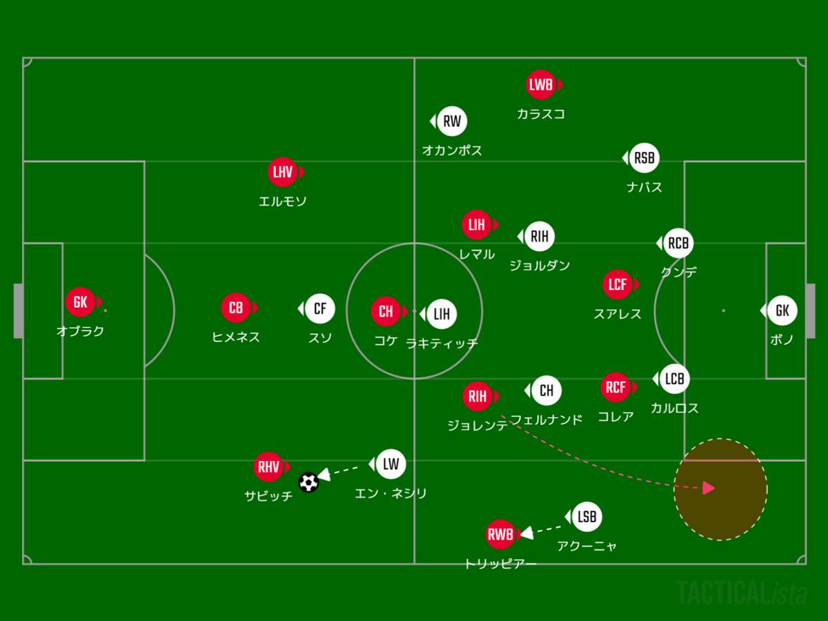 f:id:hikotafootball:20210113085603p:plain