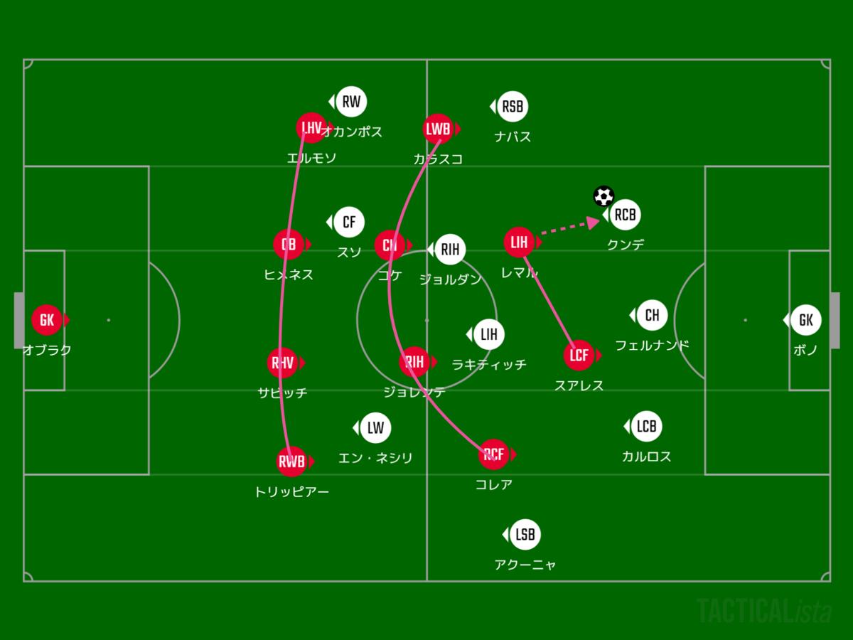 f:id:hikotafootball:20210113093447p:plain