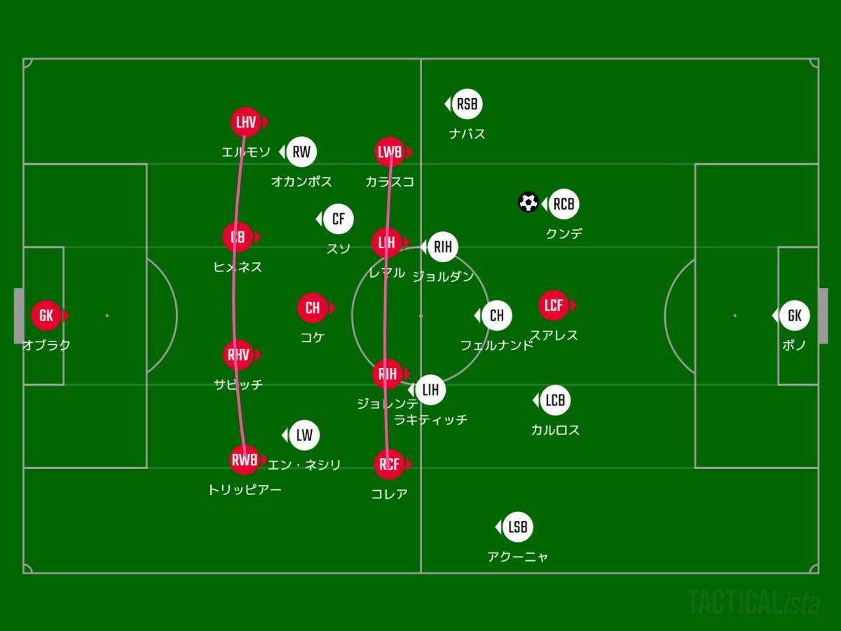 f:id:hikotafootball:20210113094203p:plain