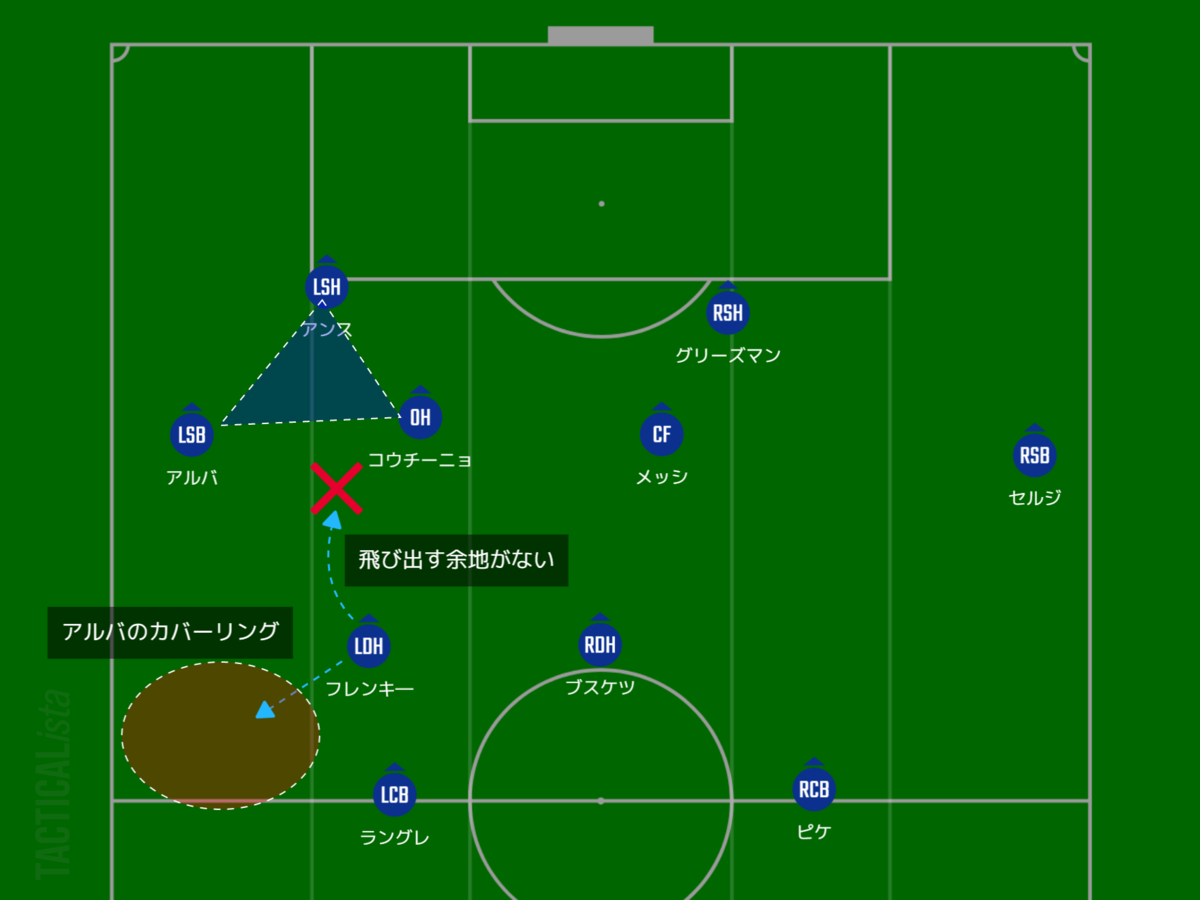 f:id:hikotafootball:20210113120618p:plain