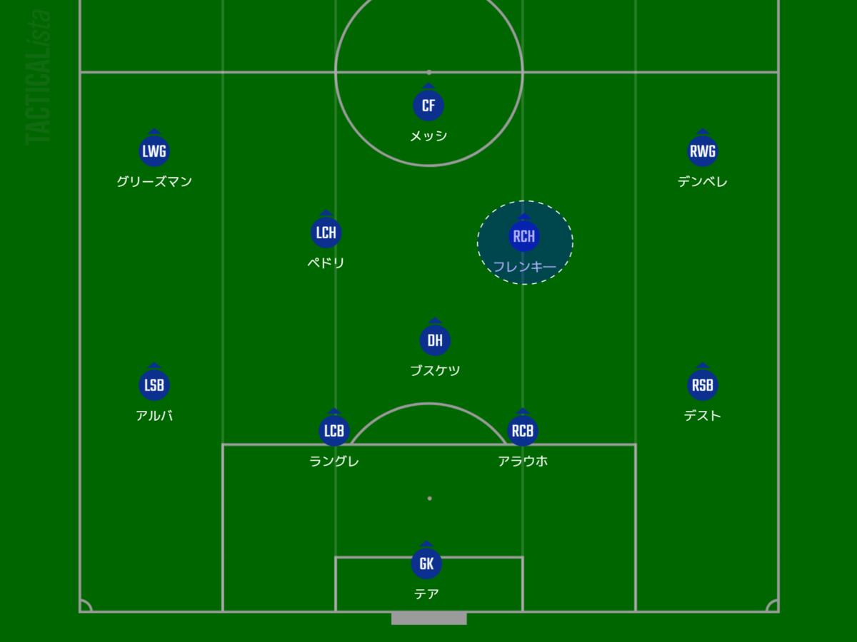 f:id:hikotafootball:20210113120937p:plain