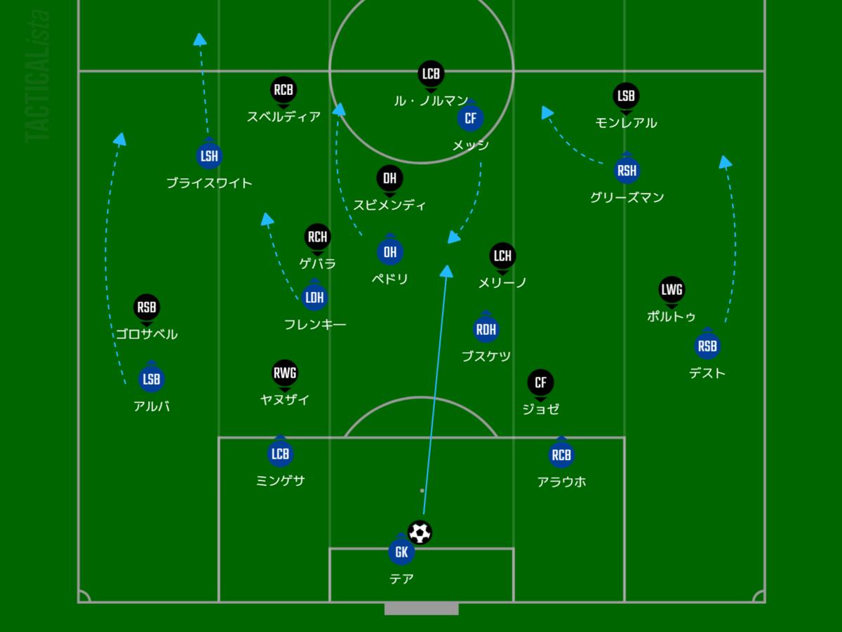 f:id:hikotafootball:20210117122240p:plain