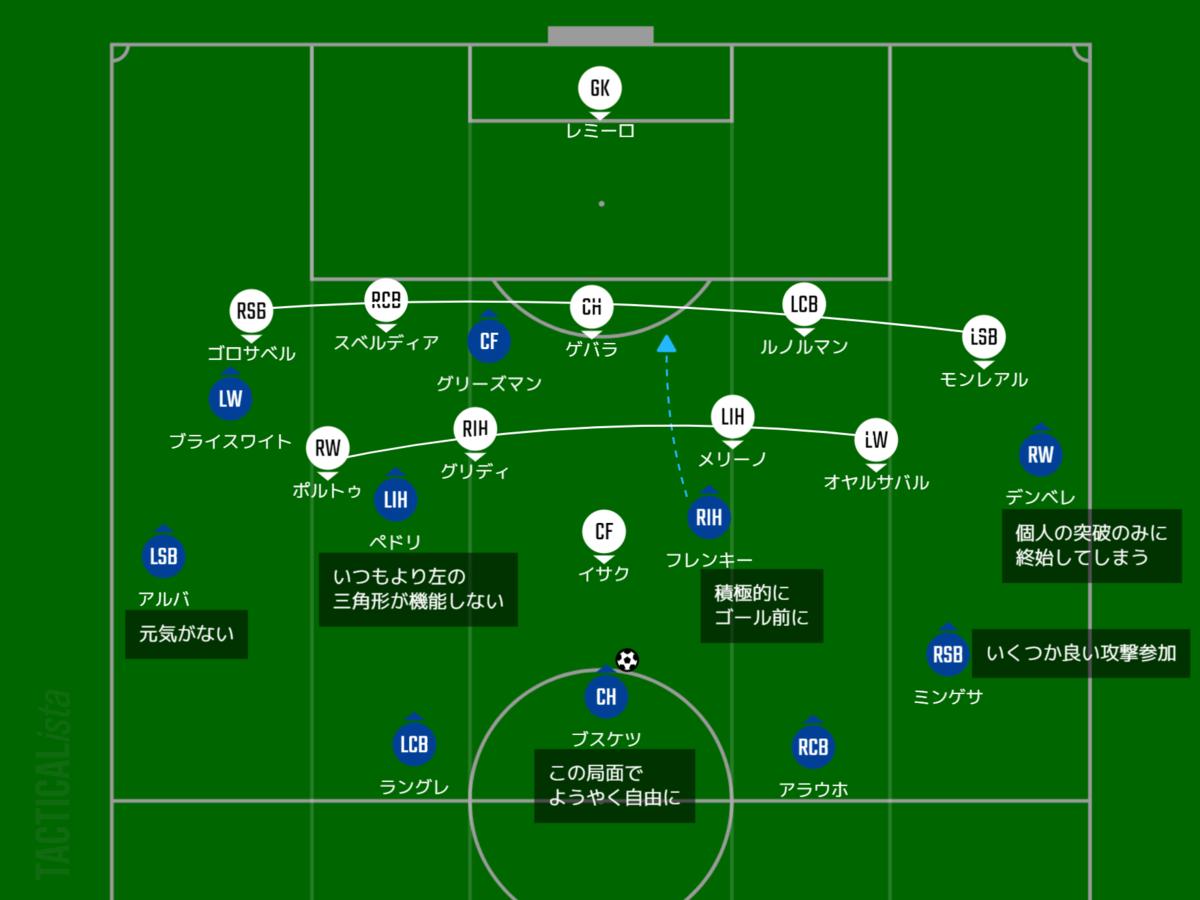 f:id:hikotafootball:20210117134538p:plain