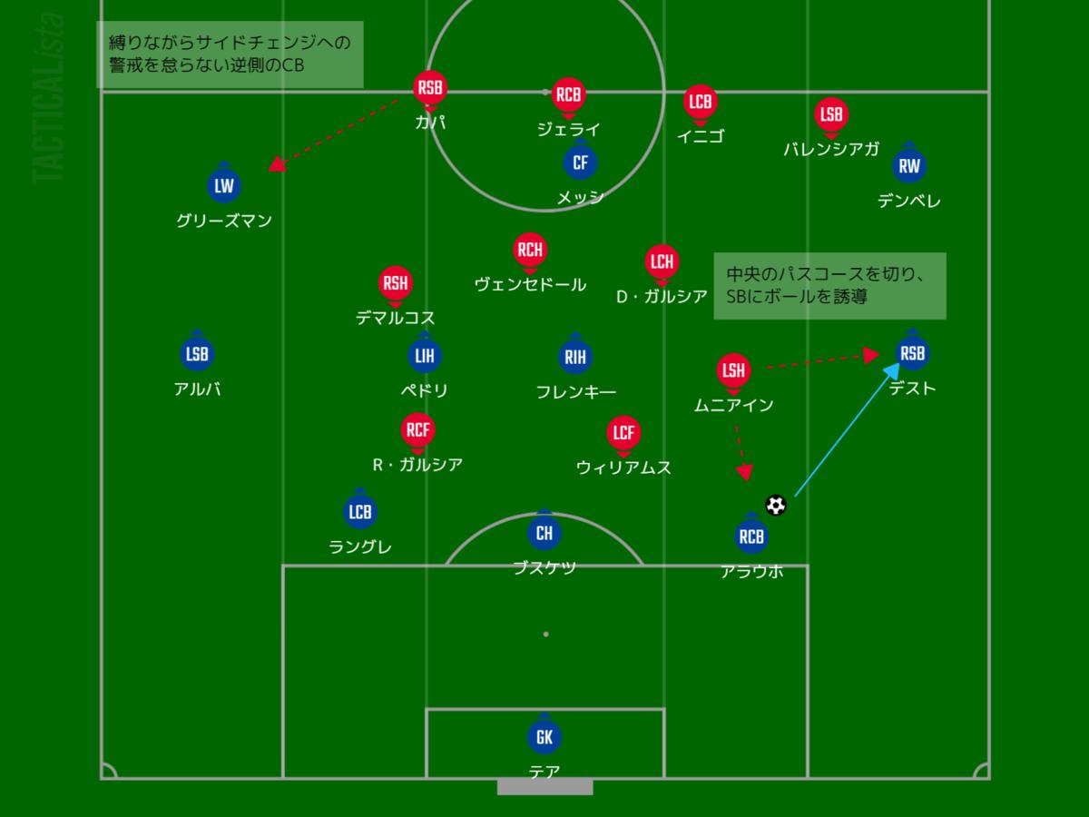 f:id:hikotafootball:20210118085237p:plain