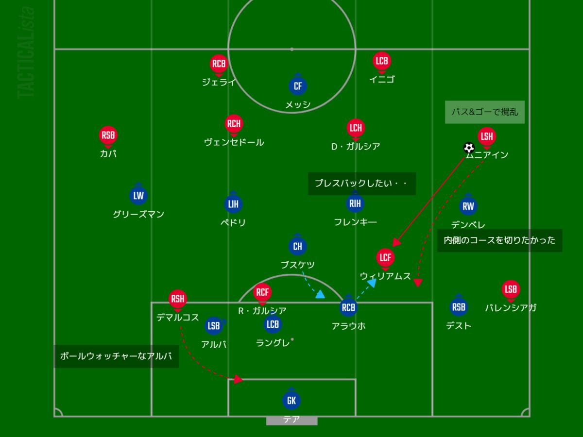 f:id:hikotafootball:20210119145252p:plain