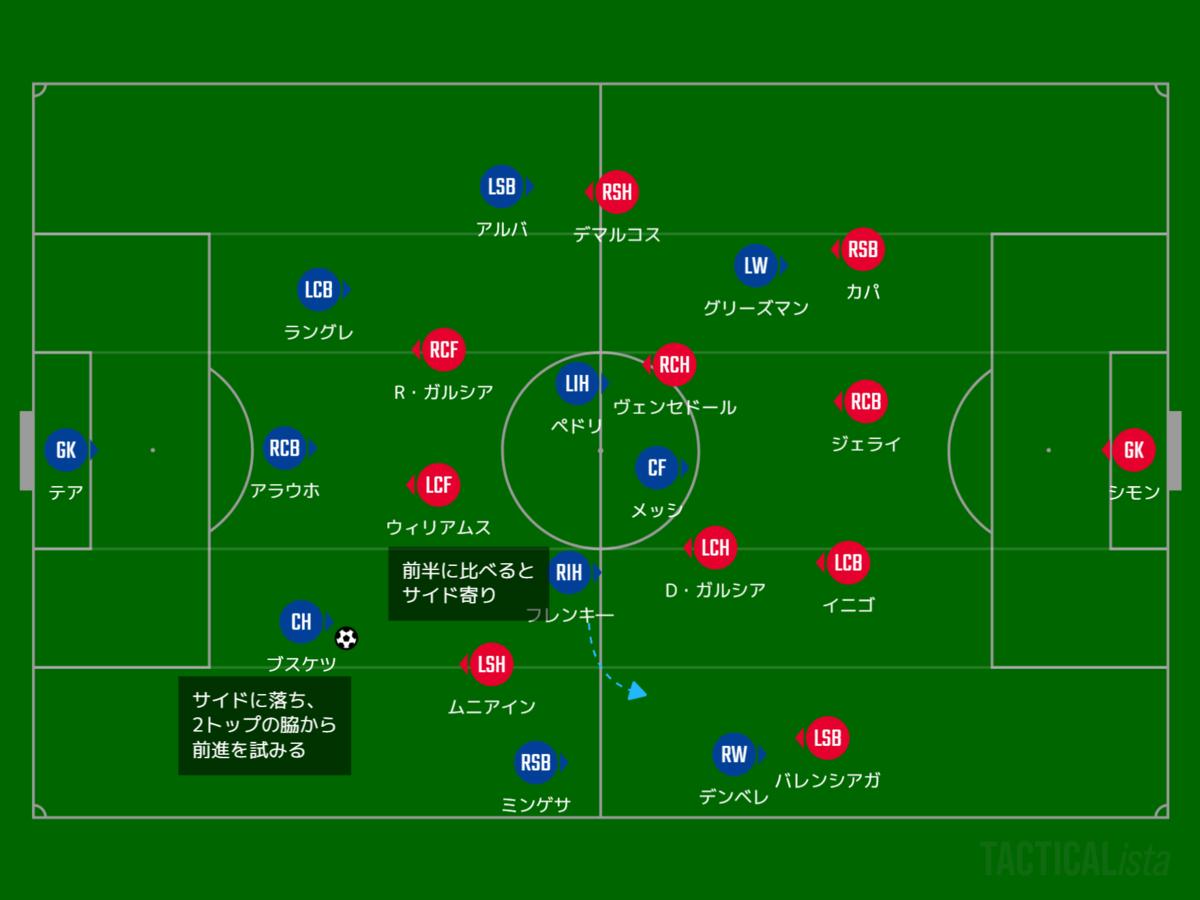 f:id:hikotafootball:20210120001637p:plain