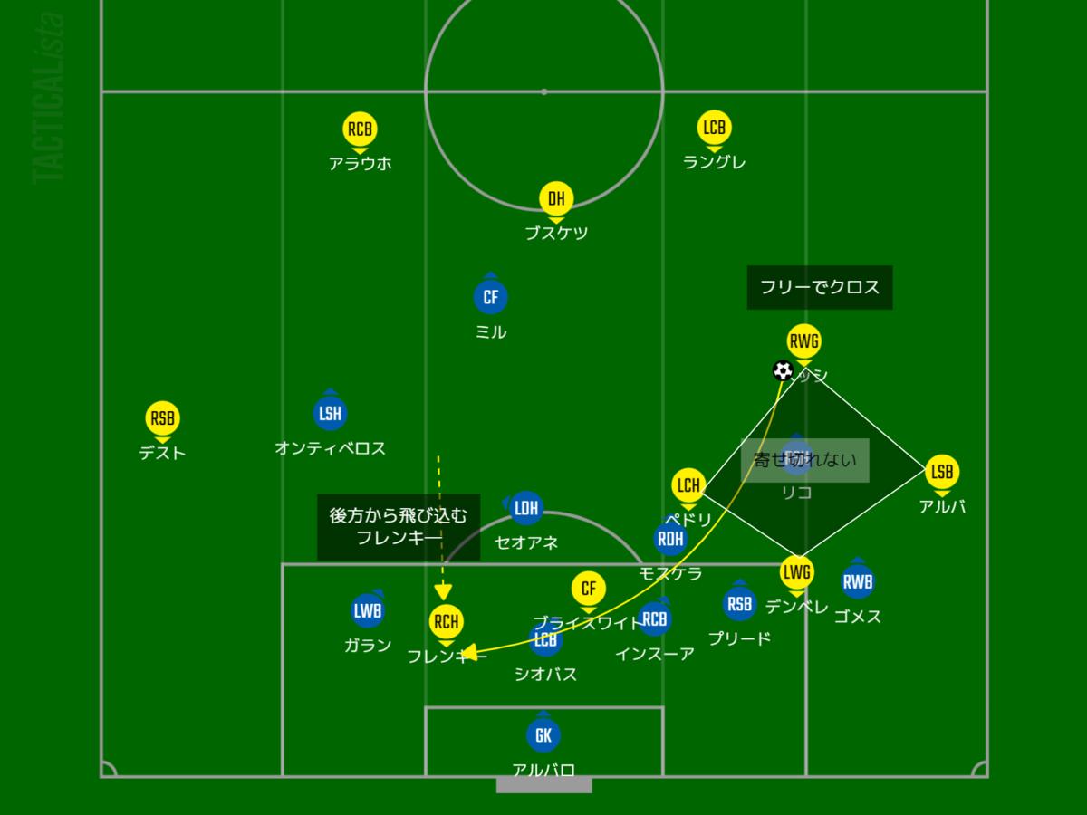 f:id:hikotafootball:20210120004337p:plain