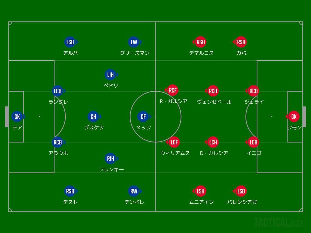 f:id:hikotafootball:20210120084206p:image