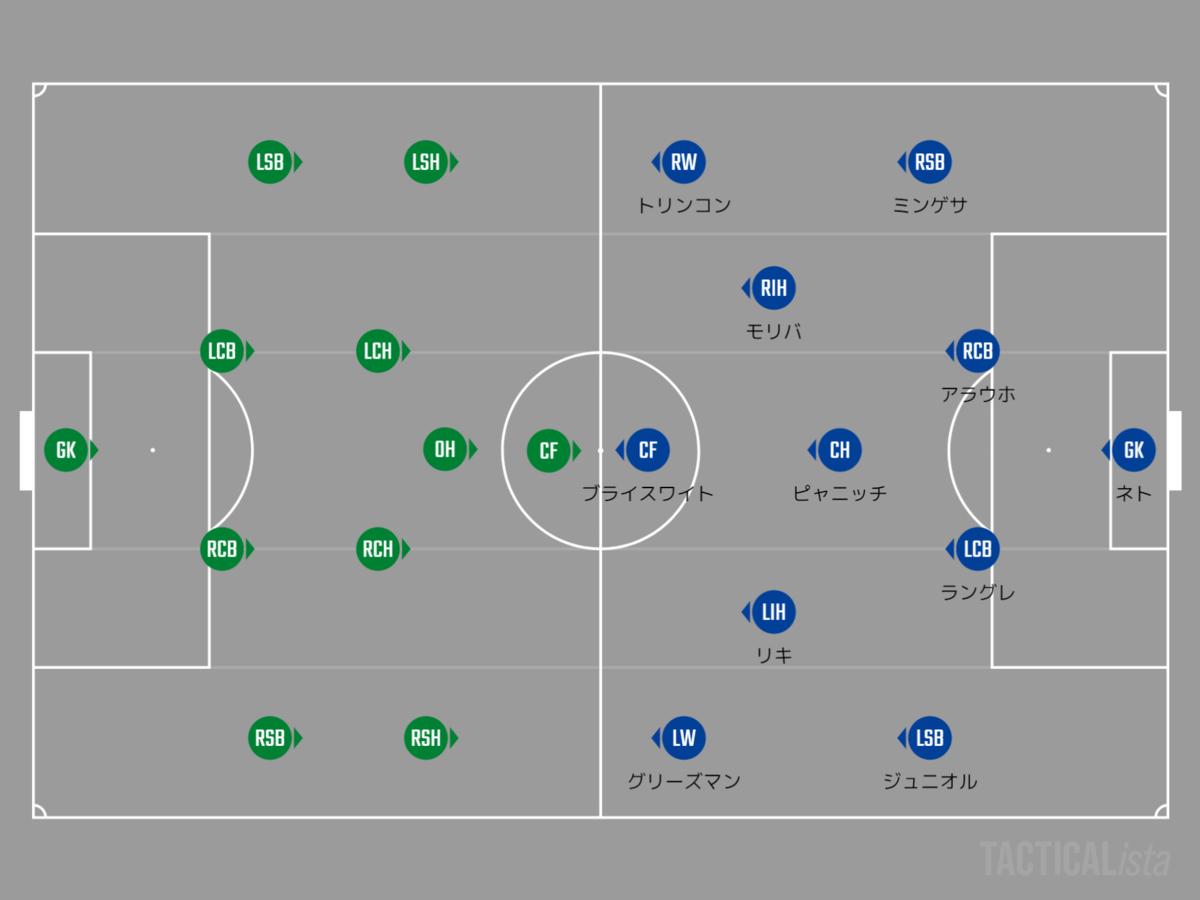 f:id:hikotafootball:20210122181407p:plain