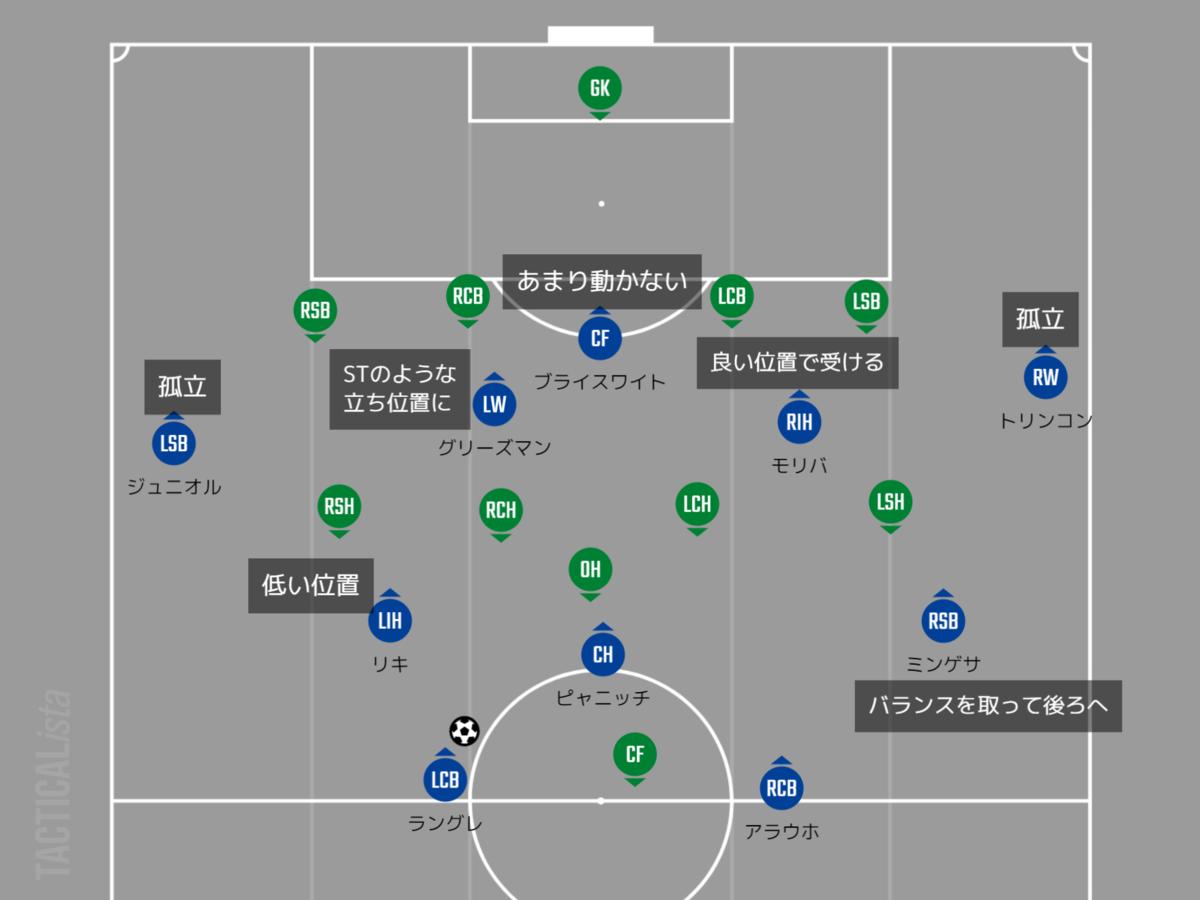 f:id:hikotafootball:20210122182306p:plain