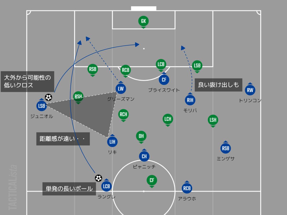 f:id:hikotafootball:20210122183007p:plain