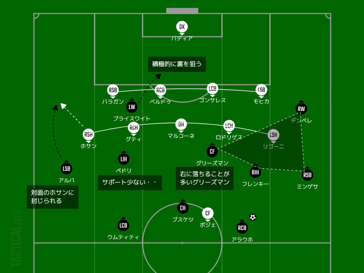 f:id:hikotafootball:20210125161049p:plain