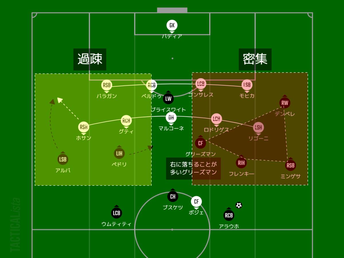 f:id:hikotafootball:20210125170621p:plain
