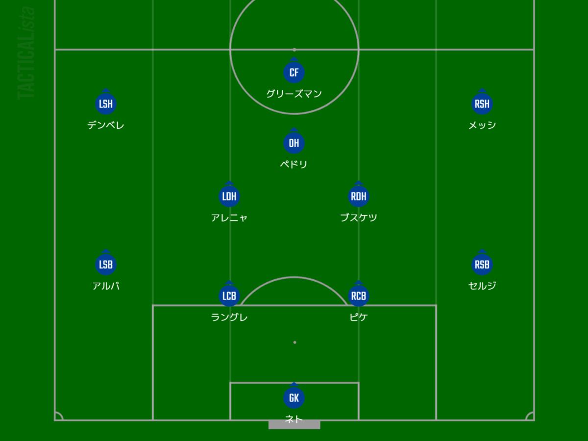 f:id:hikotafootball:20210126175418p:plain