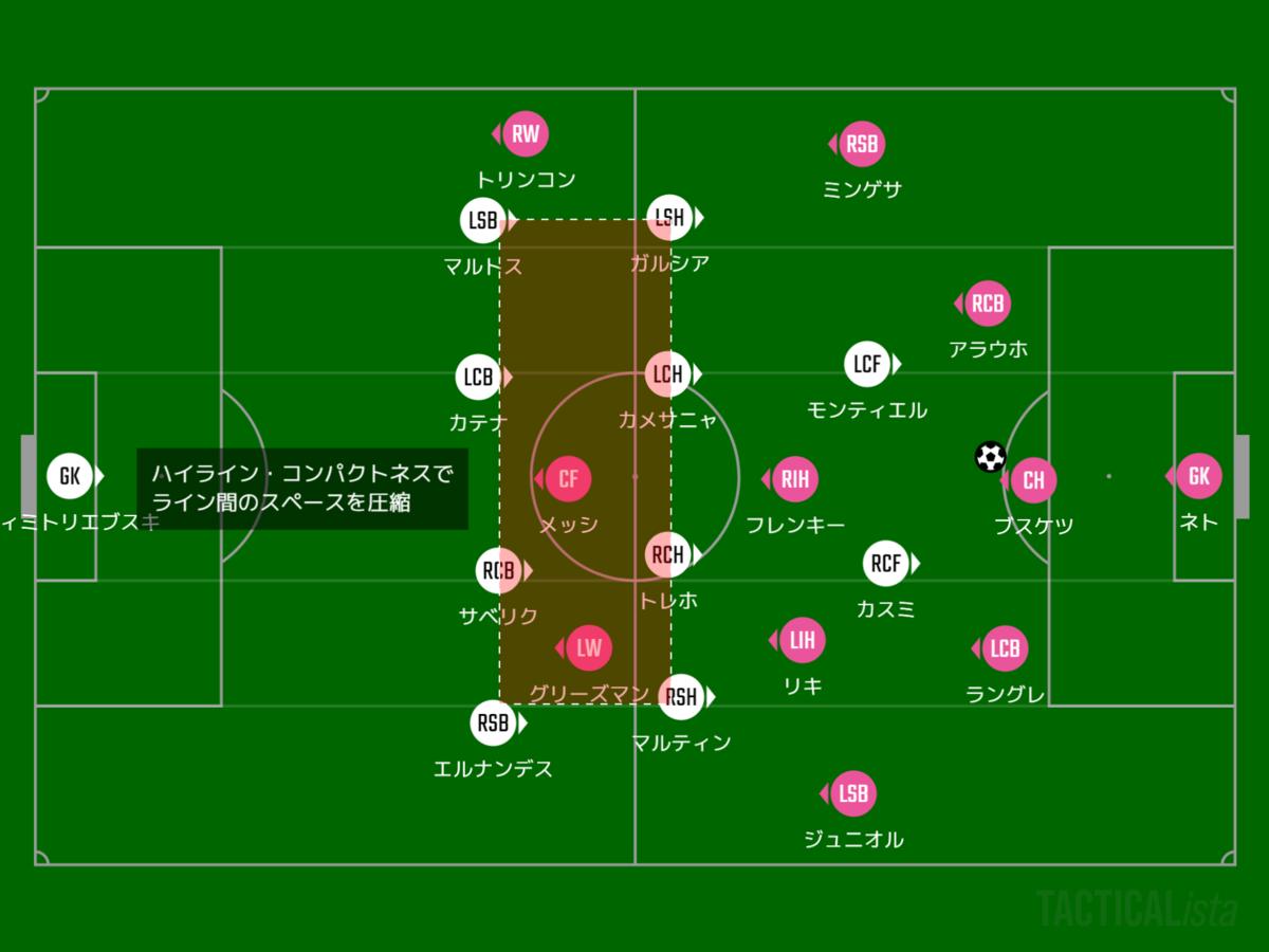 f:id:hikotafootball:20210128075048p:plain