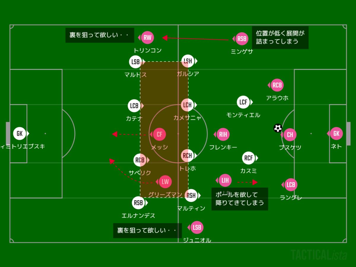 f:id:hikotafootball:20210128080728p:plain