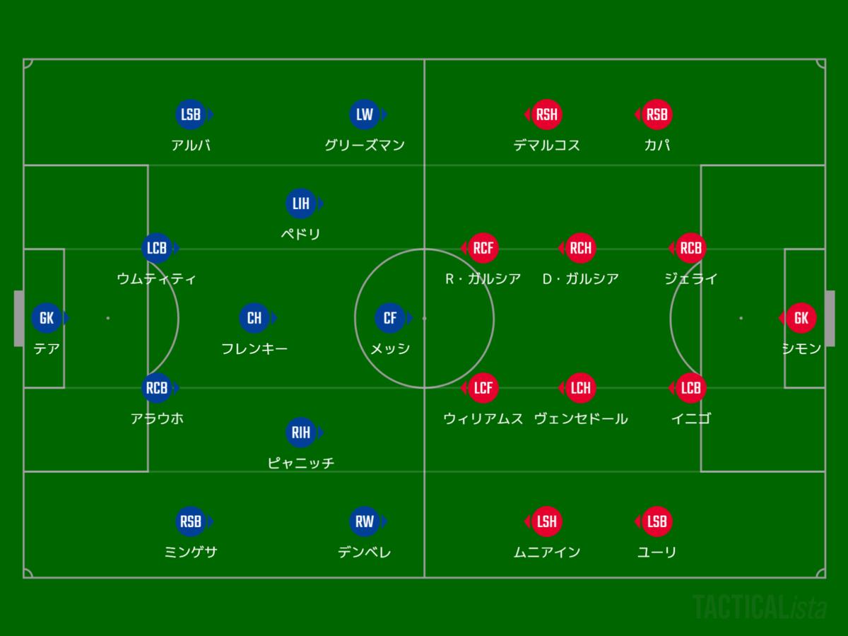 f:id:hikotafootball:20210201080738p:plain