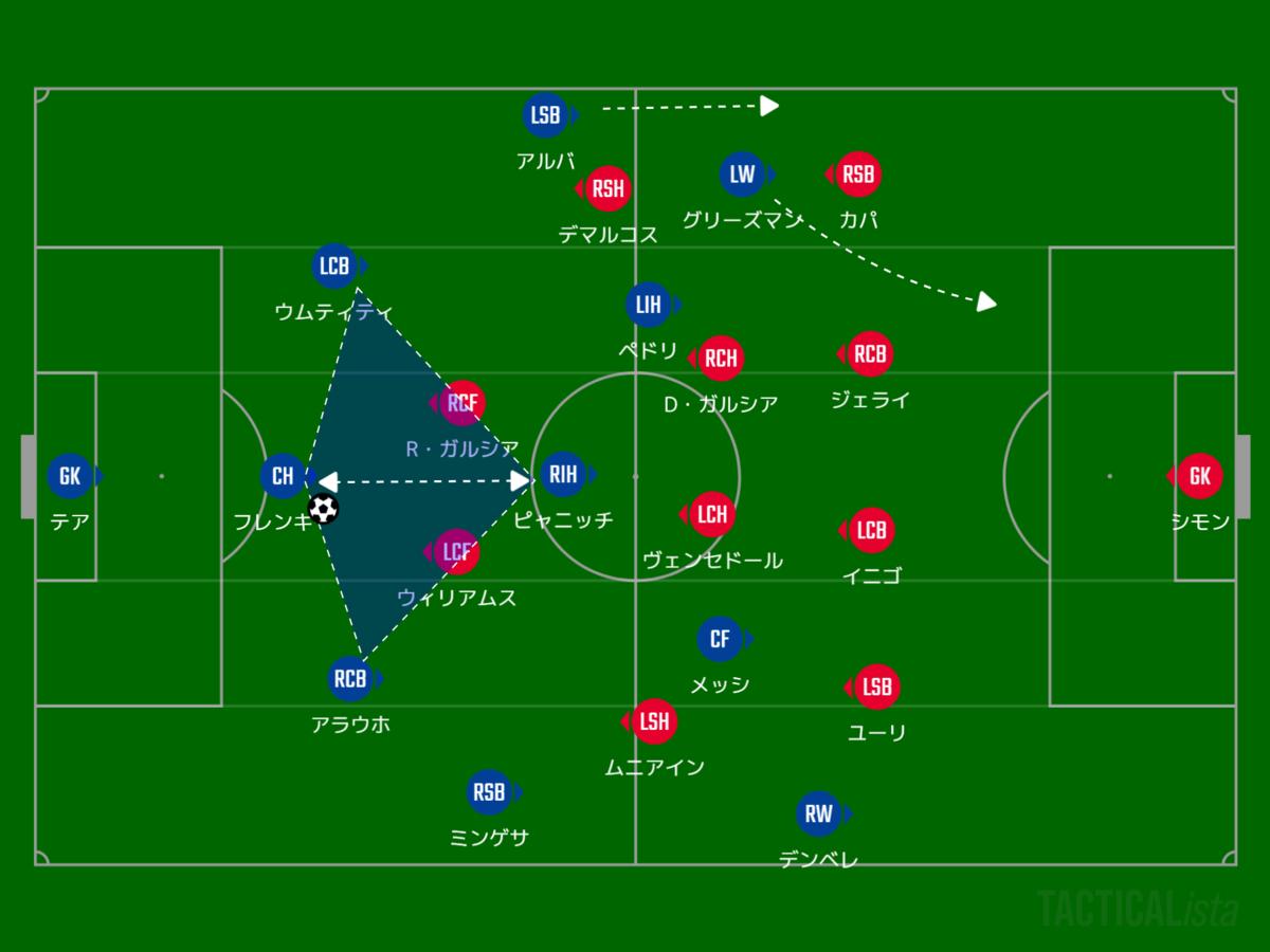 f:id:hikotafootball:20210201084033p:plain