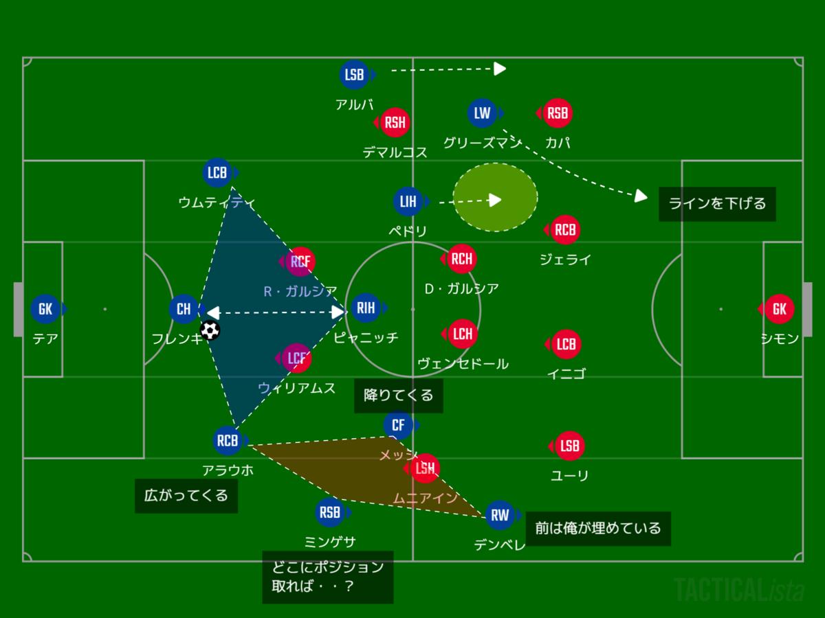 f:id:hikotafootball:20210201095338p:plain
