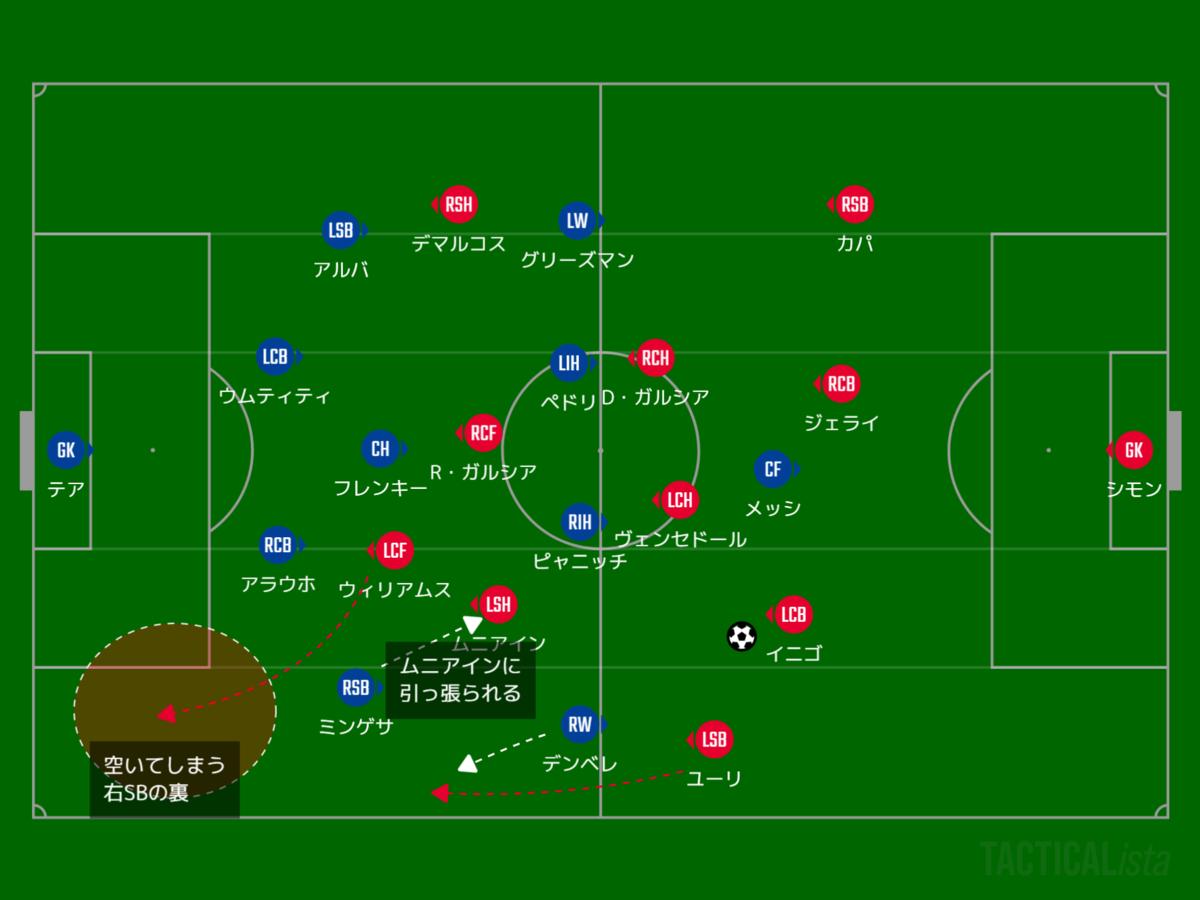 f:id:hikotafootball:20210201112201p:plain