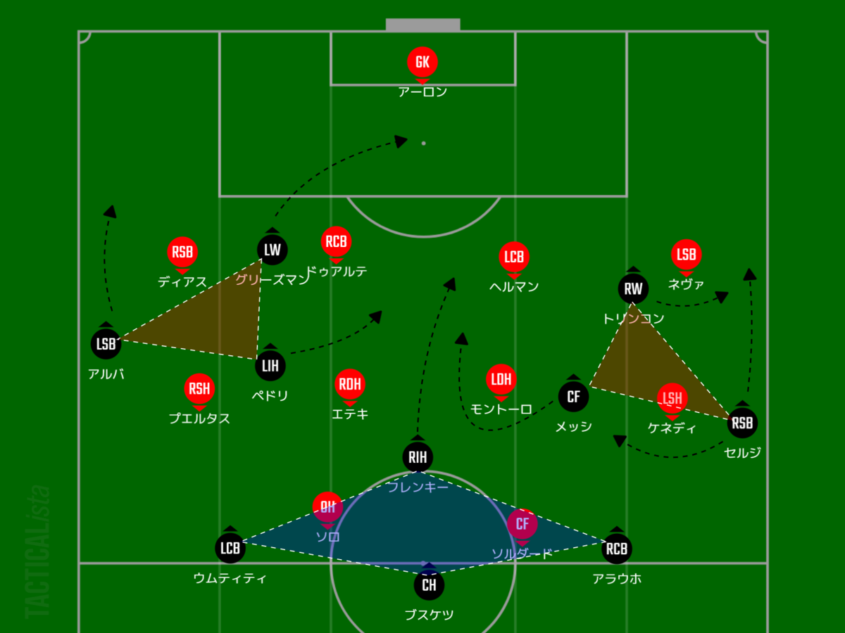 f:id:hikotafootball:20210204142703p:plain