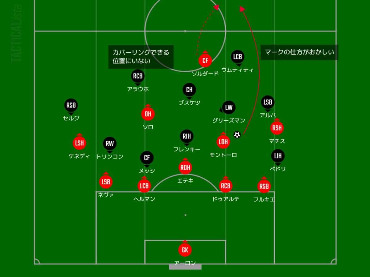 f:id:hikotafootball:20210204152313p:plain