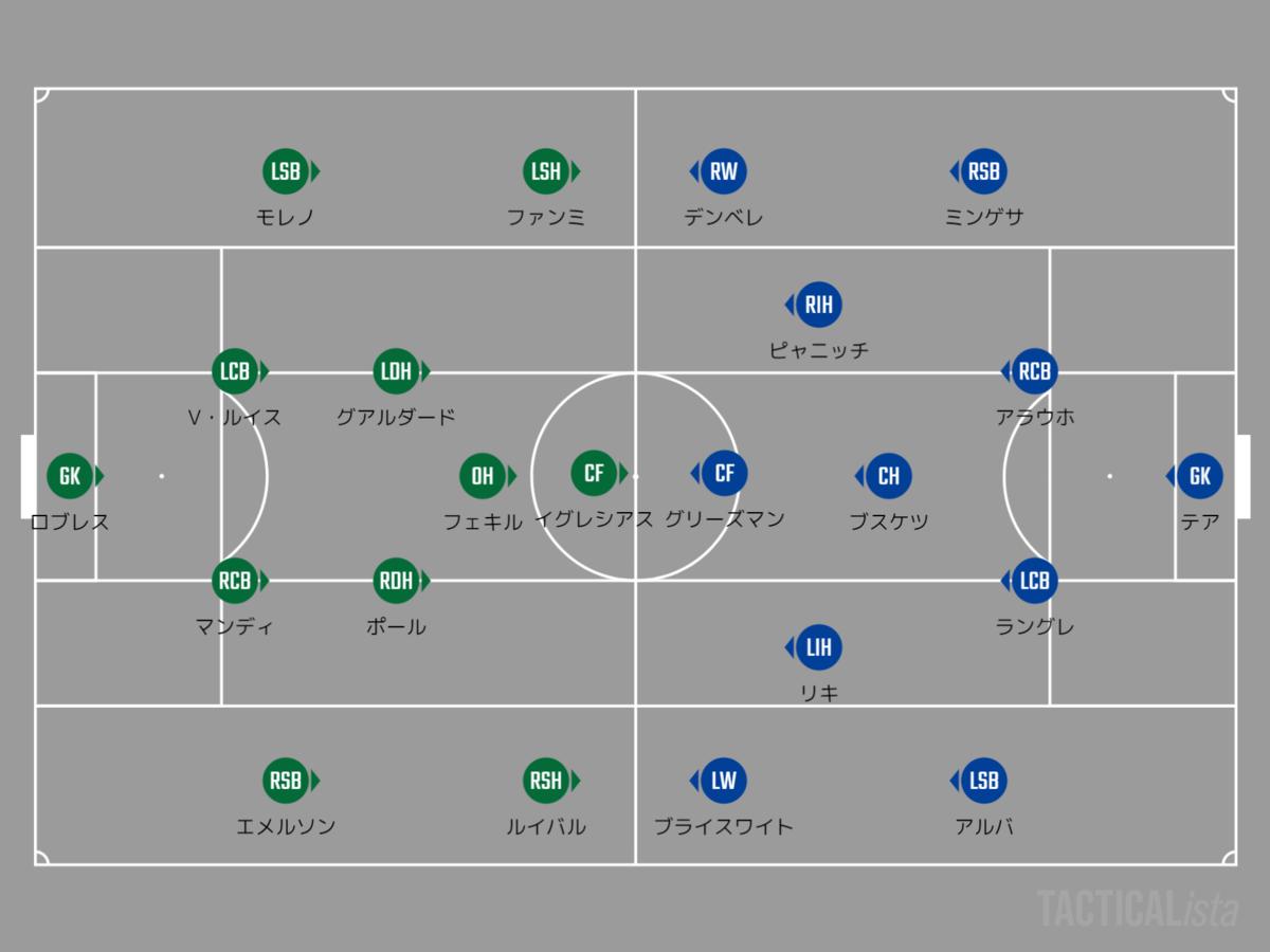 f:id:hikotafootball:20210208231107p:plain