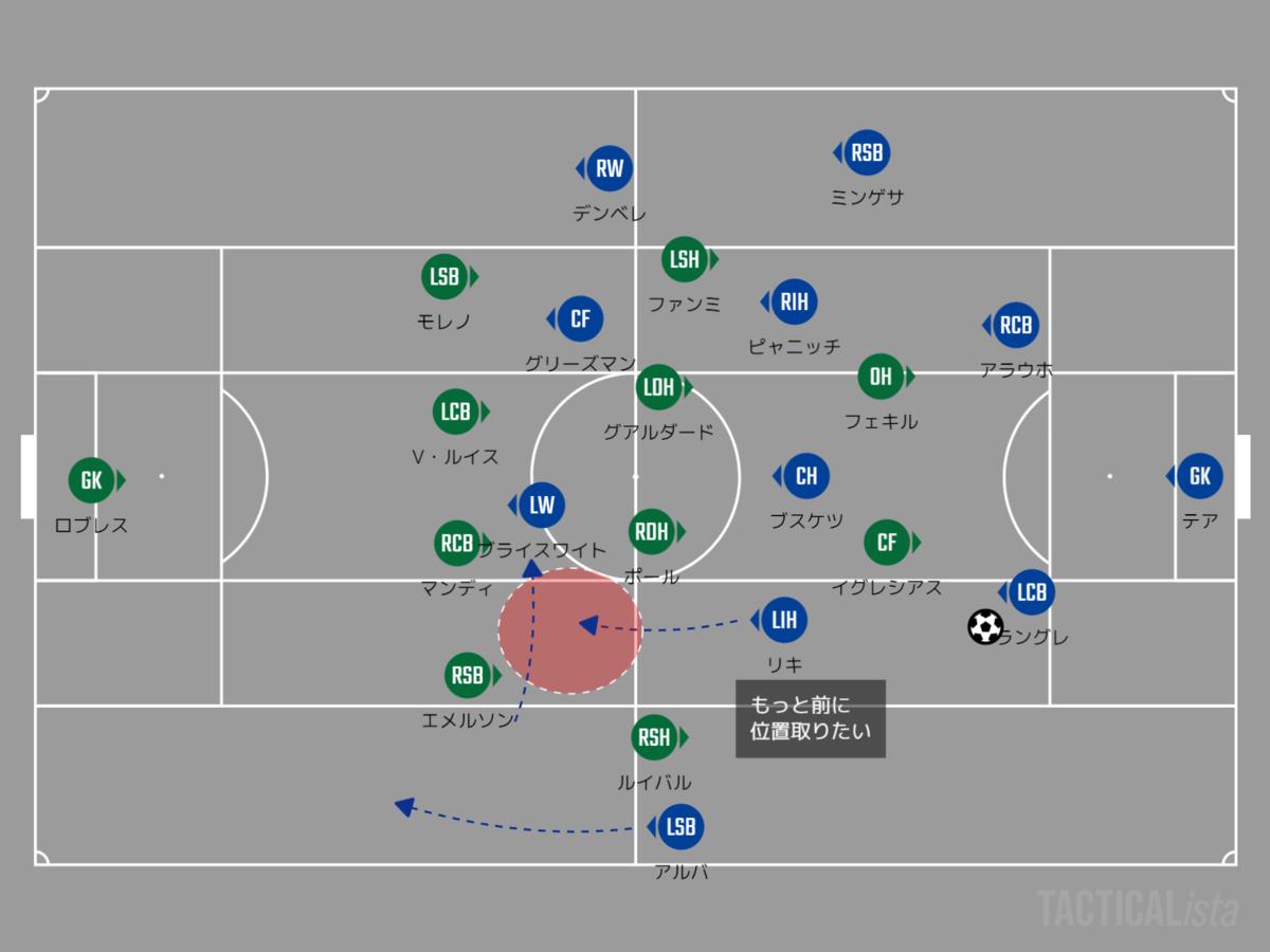 f:id:hikotafootball:20210209130215p:plain