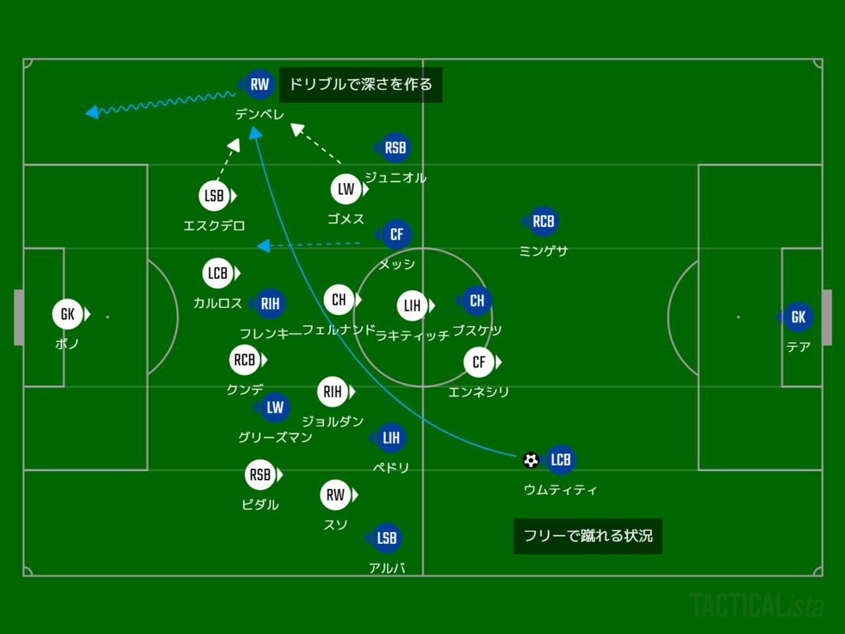 f:id:hikotafootball:20210211074739p:plain