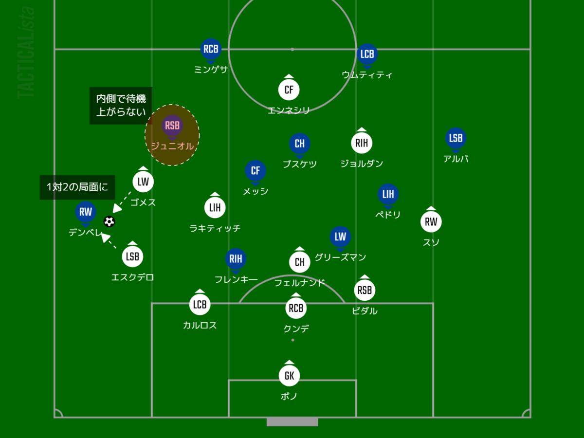 f:id:hikotafootball:20210211080014p:plain