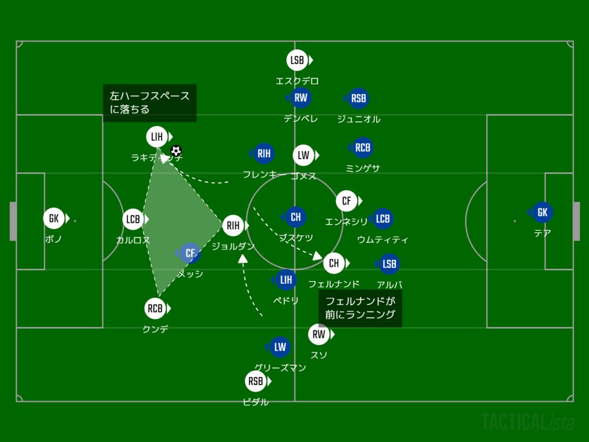 f:id:hikotafootball:20210211083114p:plain