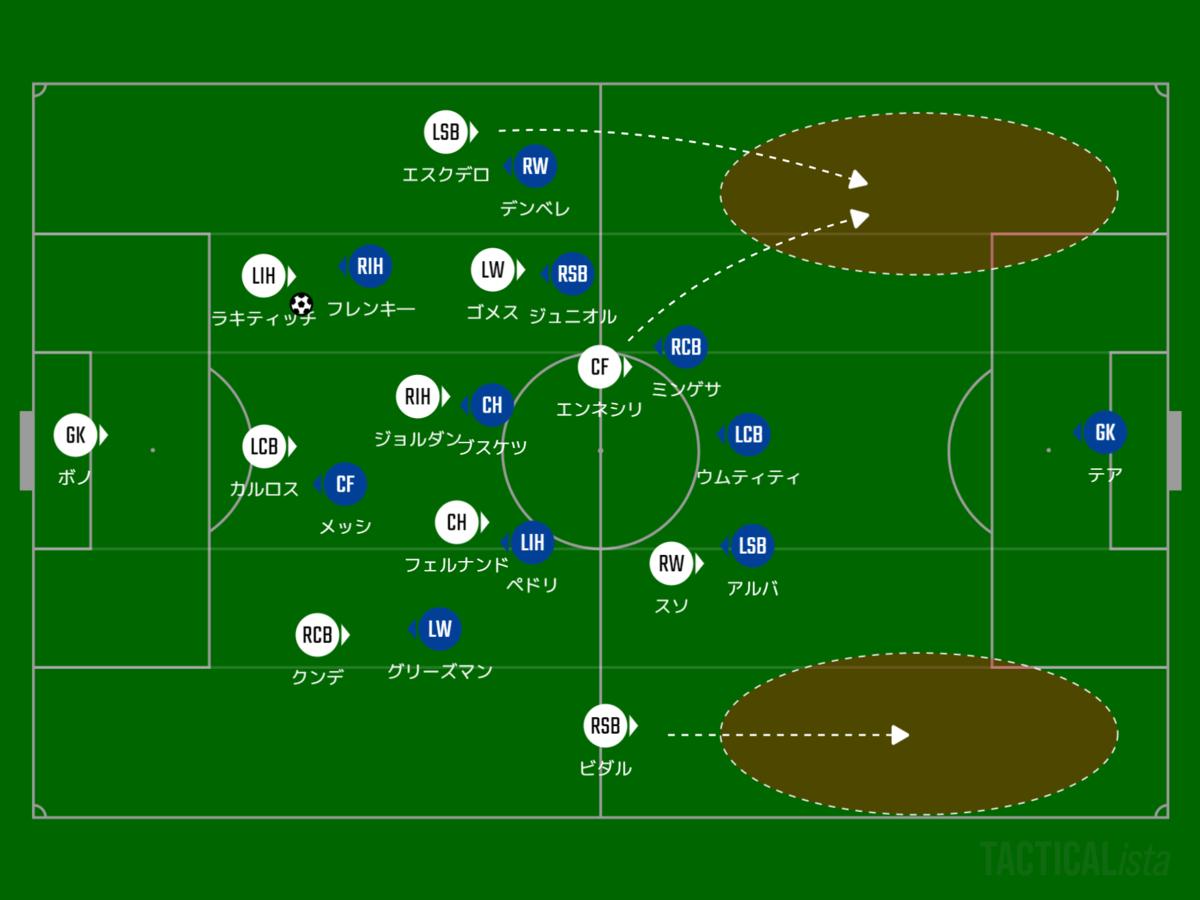f:id:hikotafootball:20210211091513p:plain