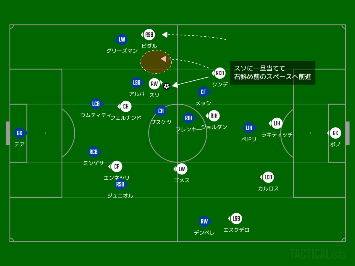 f:id:hikotafootball:20210212155018p:plain