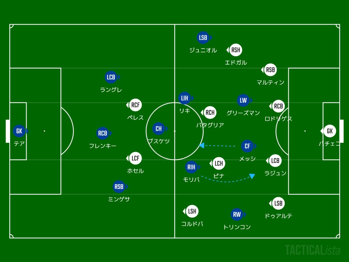 f:id:hikotafootball:20210214073301p:plain