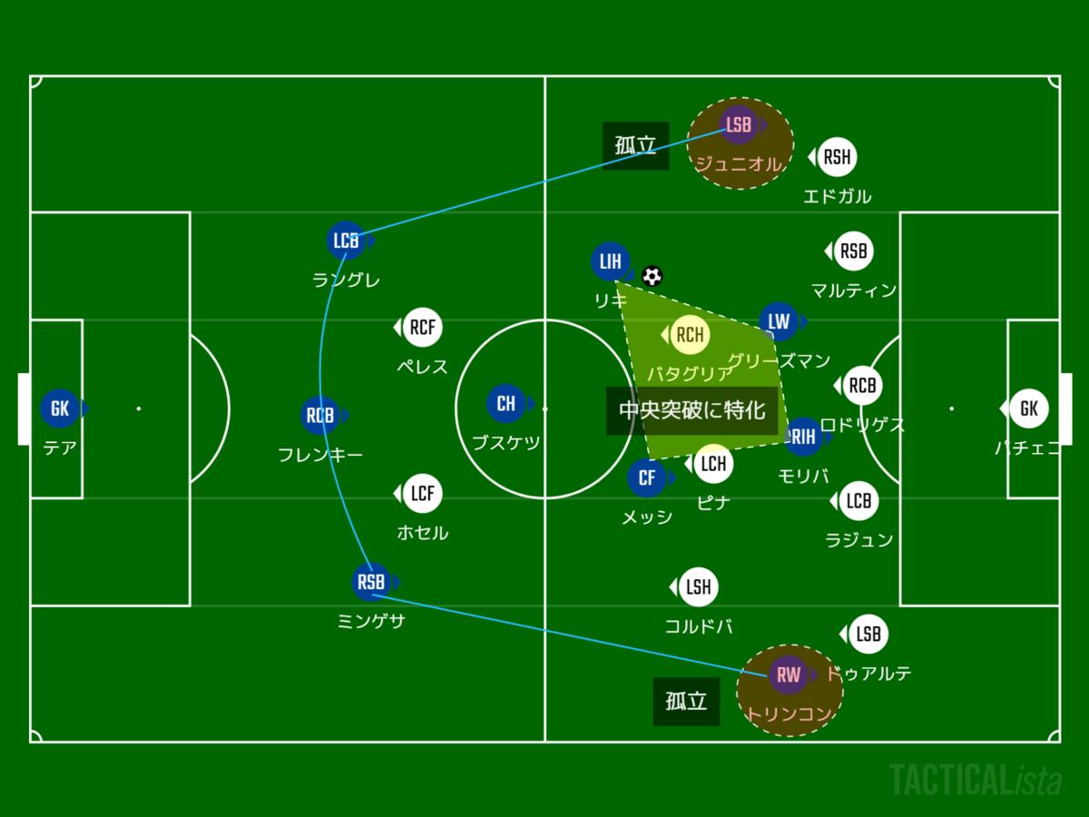 f:id:hikotafootball:20210214081040p:plain
