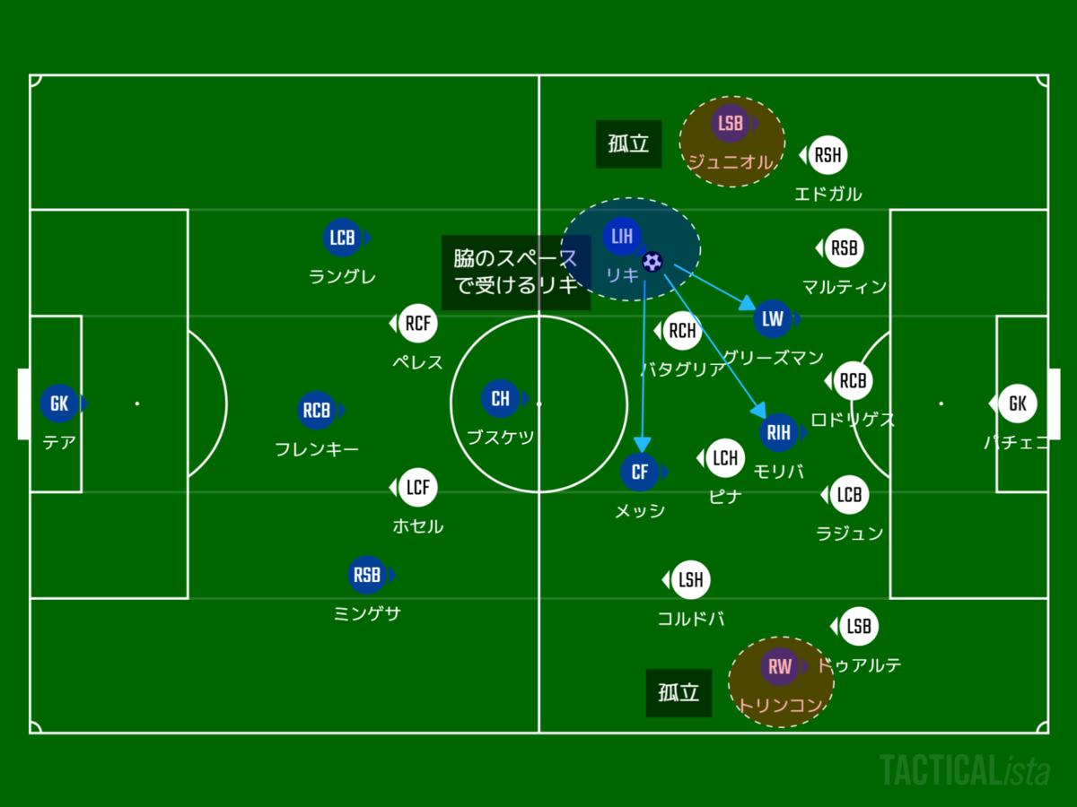 f:id:hikotafootball:20210214082330p:plain