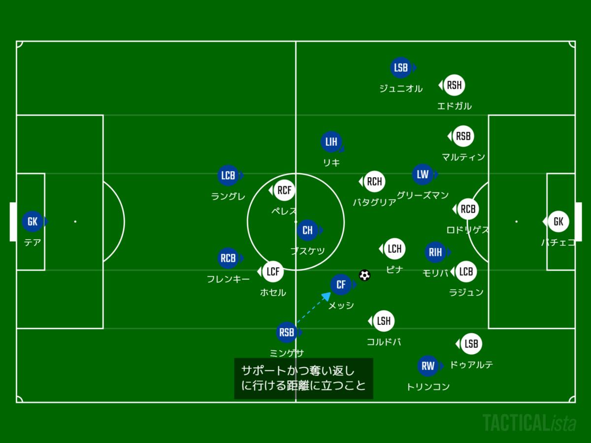 f:id:hikotafootball:20210214085247p:plain
