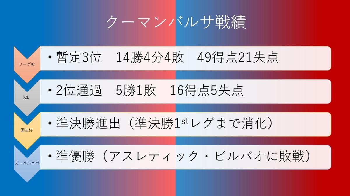 f:id:hikotafootball:20210216135636j:plain