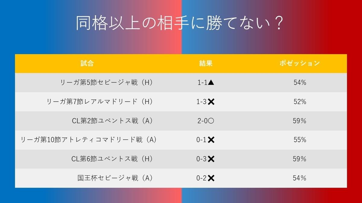 f:id:hikotafootball:20210216145106j:plain