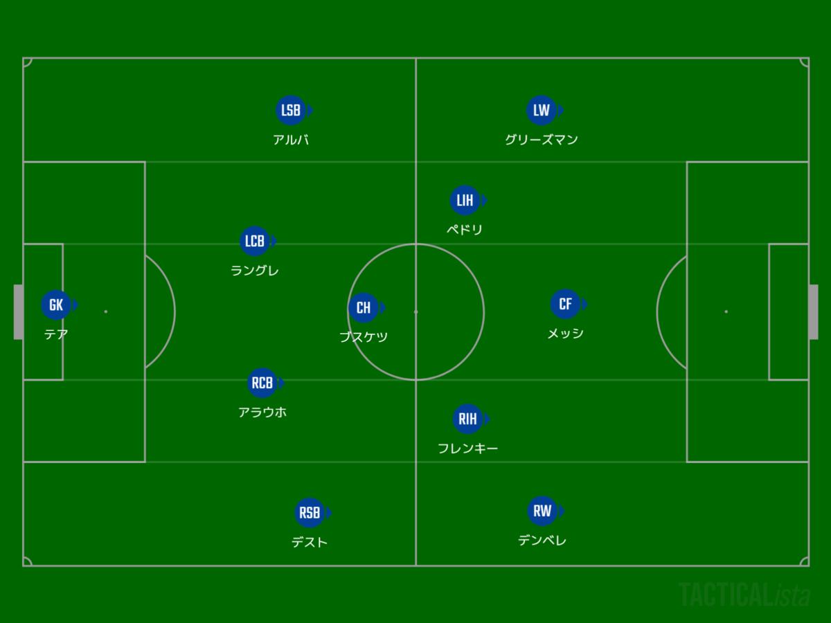 f:id:hikotafootball:20210216152226p:plain